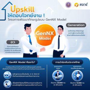 GenNX Model
